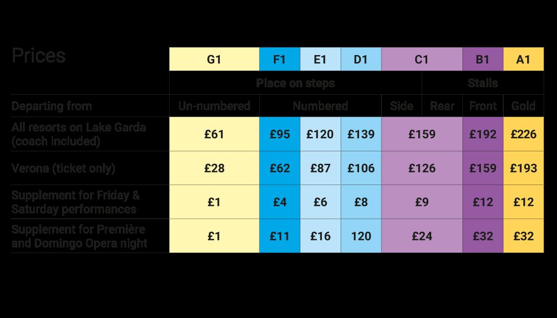 Verona Opera Pricing